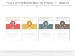 Value For An Enterprise Business Process Ppt Example