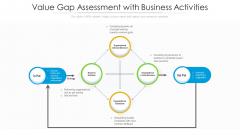 Value Gap Assessment With Business Activities Ppt Portfolio Skills PDF