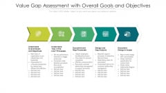 Value Gap Assessment With Overall Goals And Objectives Ppt Slides Diagrams PDF