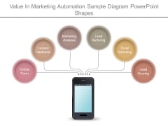 Value In Marketing Automation Sample Diagram Powerpoint Shapes