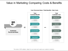 Value In Marketing Comparing Costs And Benefits Ppt PowerPoint Presentation Ideas Sample