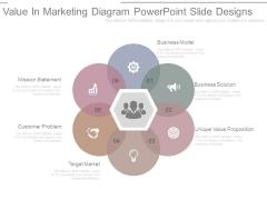 Value In Marketing Diagram Powerpoint Slide Designs