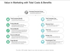 Value In Marketing With Total Costs And Benefits Ppt PowerPoint Presentation Infographics Show