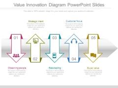 Value Innovation Diagram Powerpoint Slides