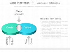 Value Innovation Ppt Examples Professional