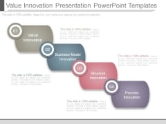 Value Innovation Presentation Powerpoint Templates