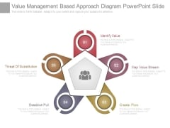Value Management Based Approach Diagram Powerpoint Slide