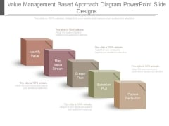Value Management Based Approach Diagram Powerpoint Slide Designs