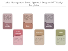 Value Management Based Approach Diagram Ppt Design Templates