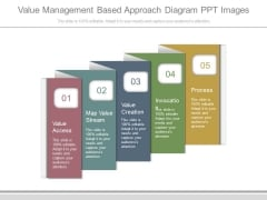 Value Management Based Approach Diagram Ppt Images