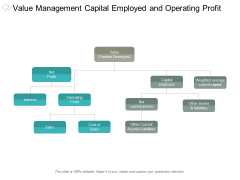 Value Management Capital Employed And Operating Profit Ppt Powerpoint Presentation Infographic Template File Formats