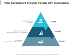 Value Management Ensuring The Long Term Sustainability Ppt Powerpoint Presentation Inspiration Background