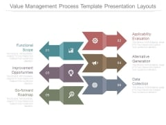 Value Management Process Template Presentation Layouts