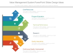 Value Management System Powerpoint Slides Design Ideas