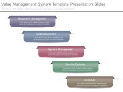 Value Management System Template Presentation Slides