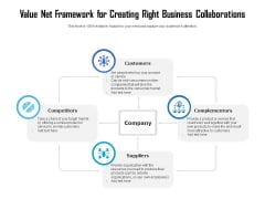 Value Net Framework For Creating Right Business Collaborations Ppt PowerPoint Presentation Icon Professional PDF