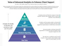 Value Of Advanced Analytics To Enhance Client Support Ppt PowerPoint Presentation Portfolio Information PDF