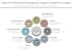 Value Of Performance Management Diagram Powerpoint Images