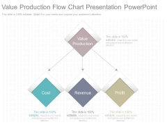 Value Production Flow Chart Presentation Powerpoint