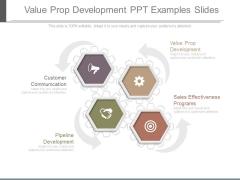 Value Prop Development Ppt Examples Slides