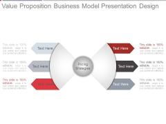 Value Proposition Business Model Presentation Design