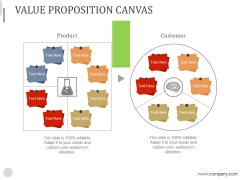 Value Proposition Canvas Ppt PowerPoint Presentation Design Templates