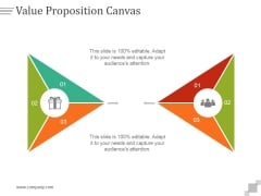 Value Proposition Canvas Ppt PowerPoint Presentation Designs