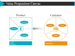 Value Proposition Canvas Ppt PowerPoint Presentation Ideas Slide Download