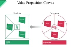 Value Proposition Canvas Ppt PowerPoint Presentation Inspiration Summary