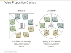 Value Proposition Canvas Ppt PowerPoint Presentation Introduction
