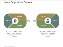 Value Proposition Canvas Ppt PowerPoint Presentation Rules