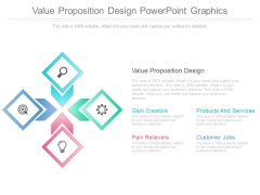 Value Proposition Design Powerpoint Graphics