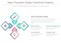 Value Proposition Design Powerpoint Graphics