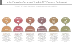 Value Proposition Framework Template Ppt Examples Professional