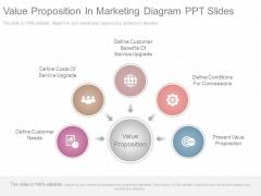 Value Proposition In Marketing Diagram Ppt Slides