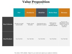 Value Proposition Ppt PowerPoint Presentation Inspiration Information