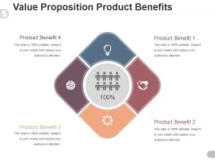 Value Proposition Product Benefits Template 1 Ppt PowerPoint Presentation Slide