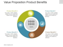 Value Proposition Product Benefits Template 2 Ppt PowerPoint Presentation Clipart
