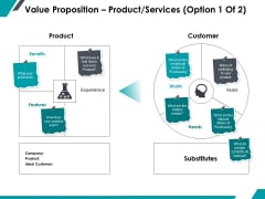 Value Proposition Product Services Ppt PowerPoint Presentation Ideas Gridlines