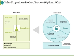 Value Proposition Product Services Template 1 Ppt PowerPoint Presentation Icon Maker