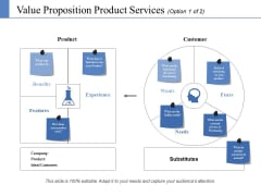 Value Proposition Product Services Template 1 Ppt PowerPoint Presentation Outline Files