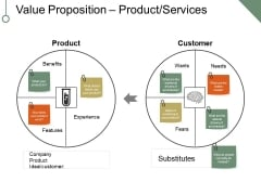 Value Proposition Product Services Template 1 Ppt PowerPoint Presentation Professional Grid