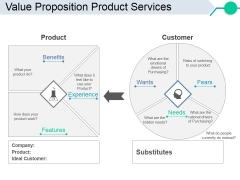 Value Proposition Product Services Template 1 Ppt PowerPoint Presentation Show Aids