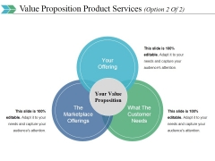 Value Proposition Product Services Template 1 Ppt PowerPoint Presentation Show Background