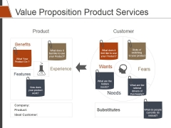 Value Proposition Product Services Template 2 Ppt PowerPoint Presentation Icon Guide