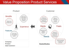 Value Proposition Product Services Template 2 Ppt PowerPoint Presentation Layouts Format