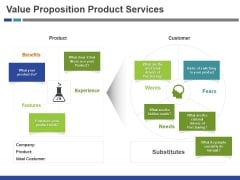 Value Proposition Product Services Template 2 Ppt PowerPoint Presentation Model Graphics
