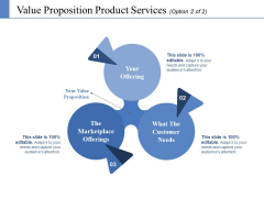 Value Proposition Product Services Template 2 Ppt PowerPoint Presentation Outline Master Slide