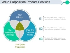 Value Proposition Product Services Template 2 Ppt PowerPoint Presentation Styles Graphics Example