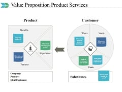 Value Proposition Product Services Template 2 Ppt PowerPoint Presentation Visual Aids Example 2015